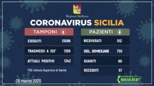 Coronavirus: Musumeci, blocco di tutti i collegamenti