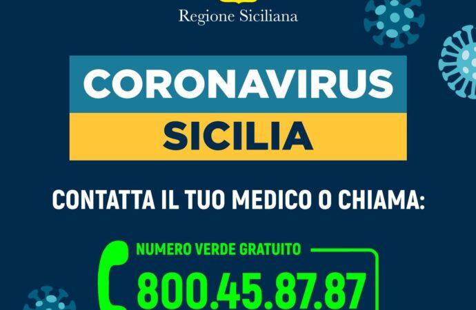 Coronavirus: trentamila telefonate in Sicilia a numero verde Regione