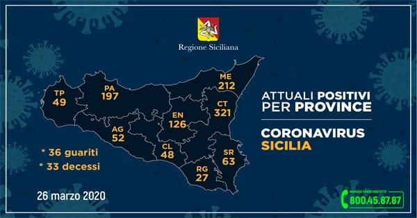 +++Coronavirus, ecco i dati aggiornati nelle singole province+++