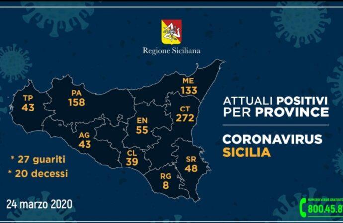 Coronavirus, così l'aggiornamento nelle 9 province