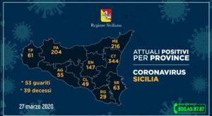 Emergenza Coronavirus, controlli della polizia municipale di Trapani
