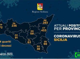 +++Coronavirus, il dato dei contagi per provincia. A Trapani 72+++