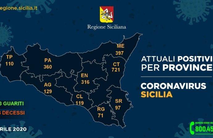 +++Coronavirus, i dati in Sicilia divisi per provincia 24 aprile+++
