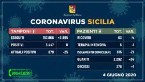 Coronavirus: Fase 2, dal 18 maggio riaprono Centri socio sanitari