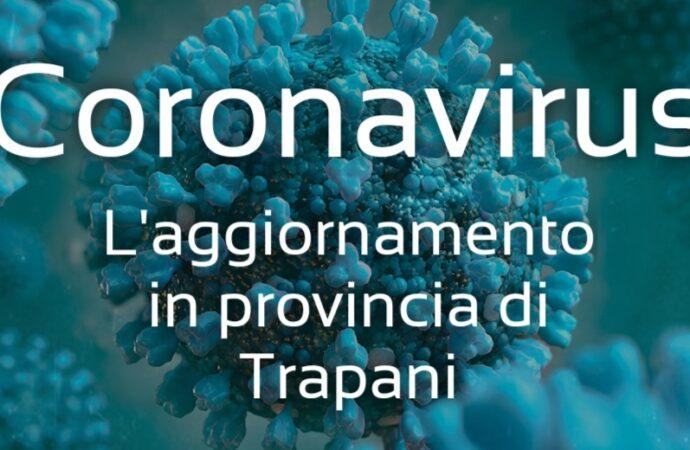 Coronavirus, 1368 gli attuali positivi nel Trapanese
