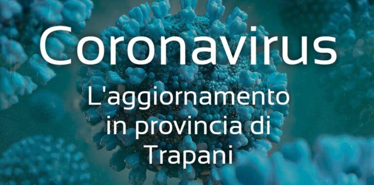 Coronavirus, 976 gli attuali positivi nel Trapanese