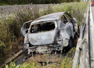 Incidente mortale tra Fulgatore e Dattilo, due vittime