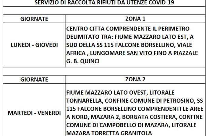 Mazara, modificato il calendario di raccolta rifiuti presso le abitazioni dei soggetti posti in isolamento Covid